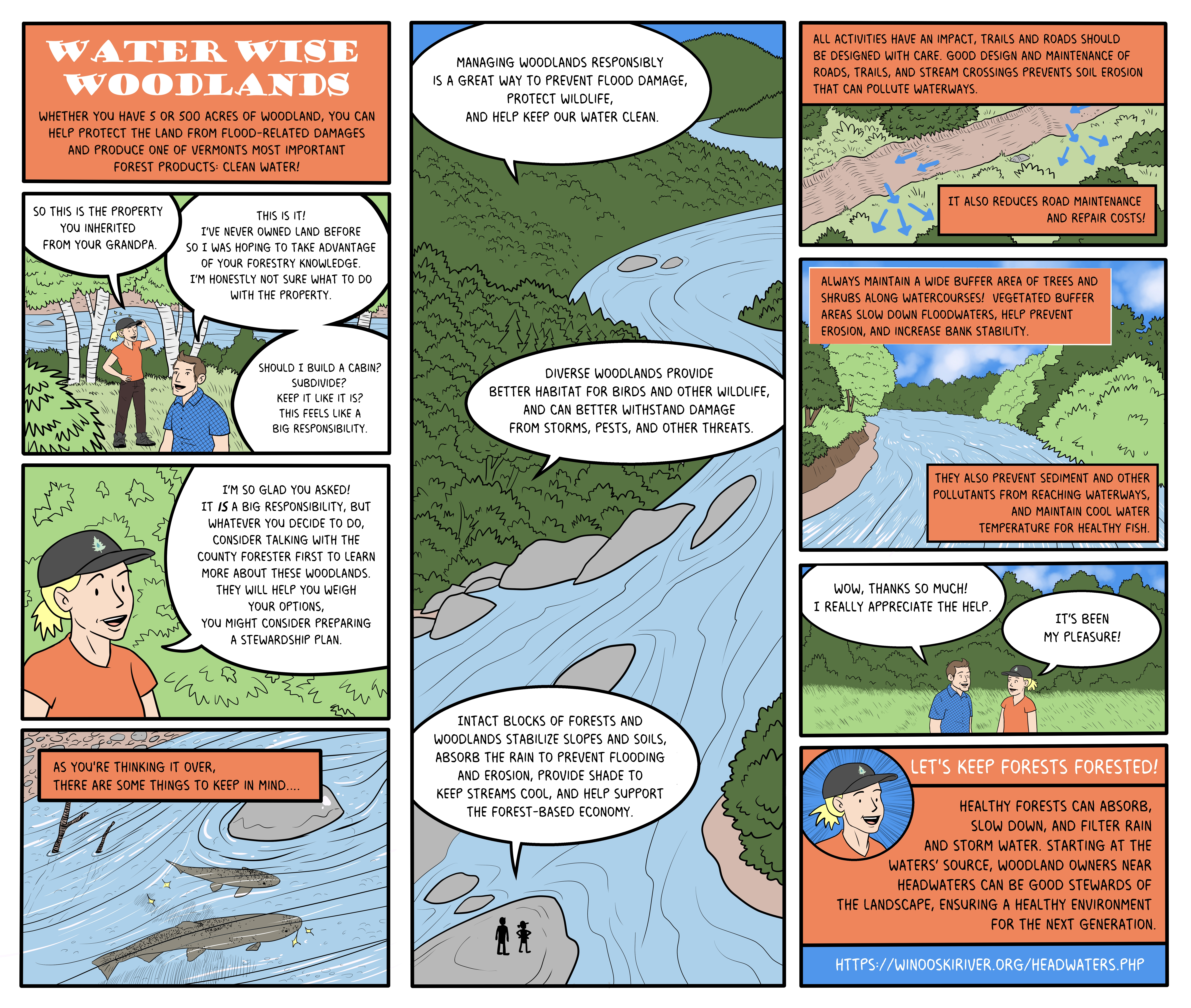 Water Wise Woodlands Image